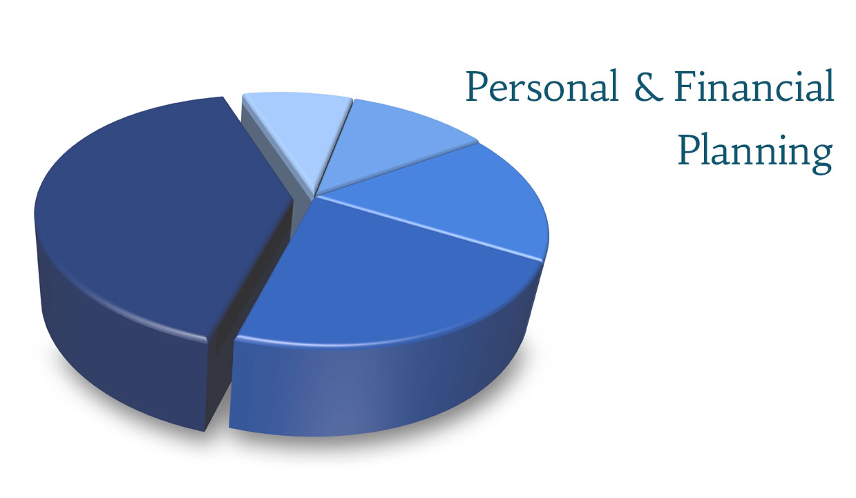 Personal & Financial Planning